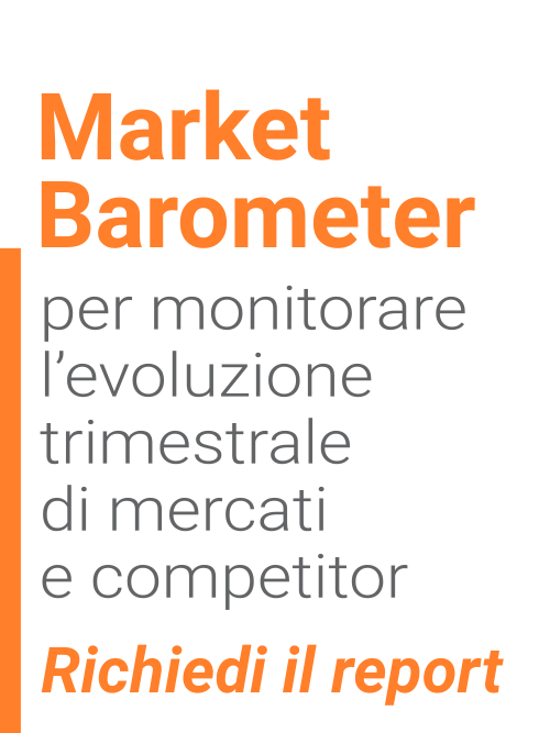 MarketBarometer Free Report