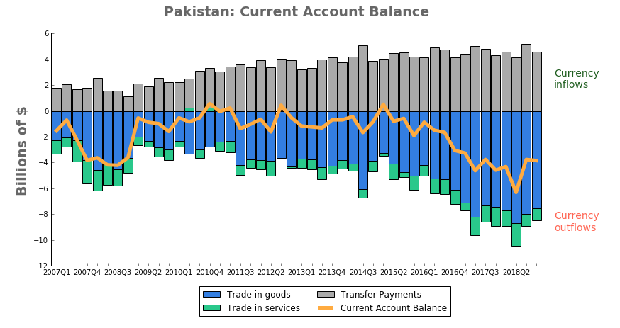 Pakistan is ready for a new IMF agreement - Export Planning